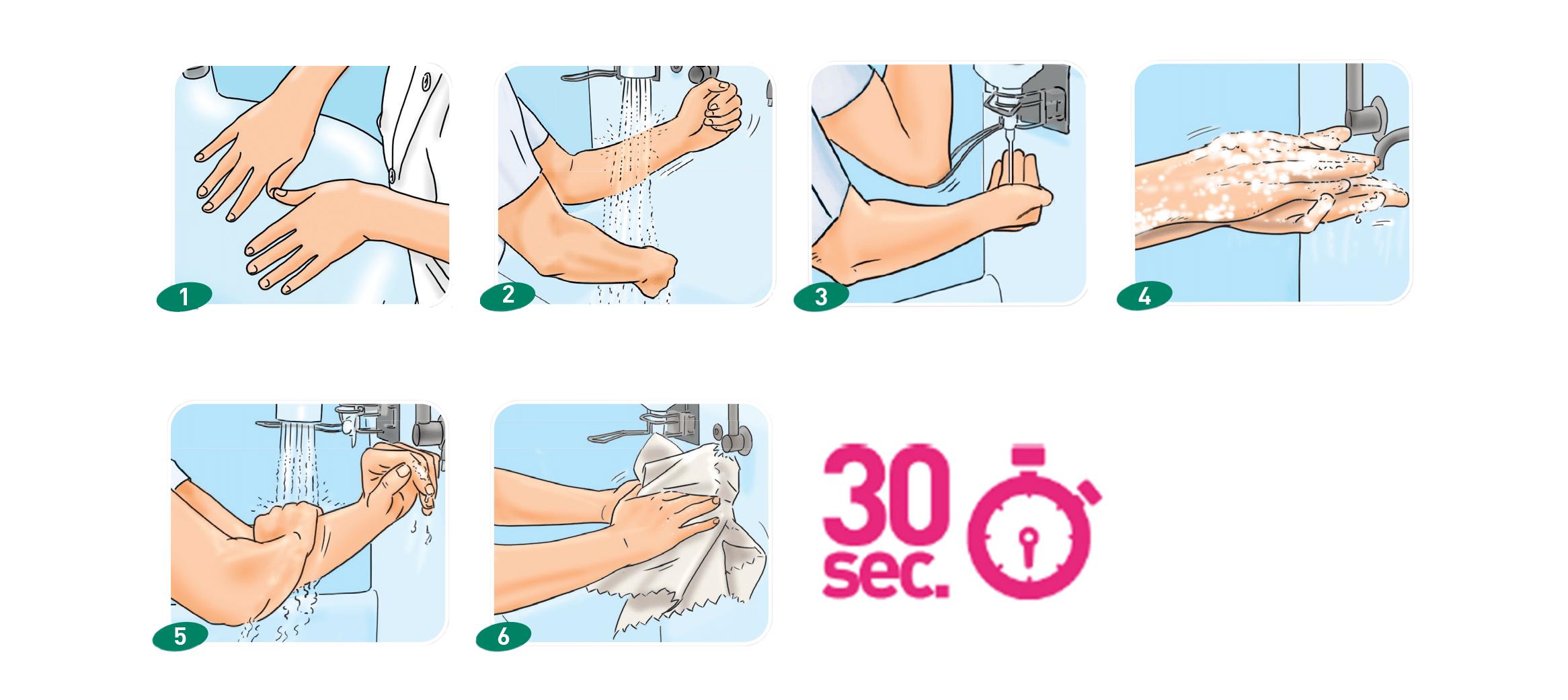Protocole de lavage des mains en restauration